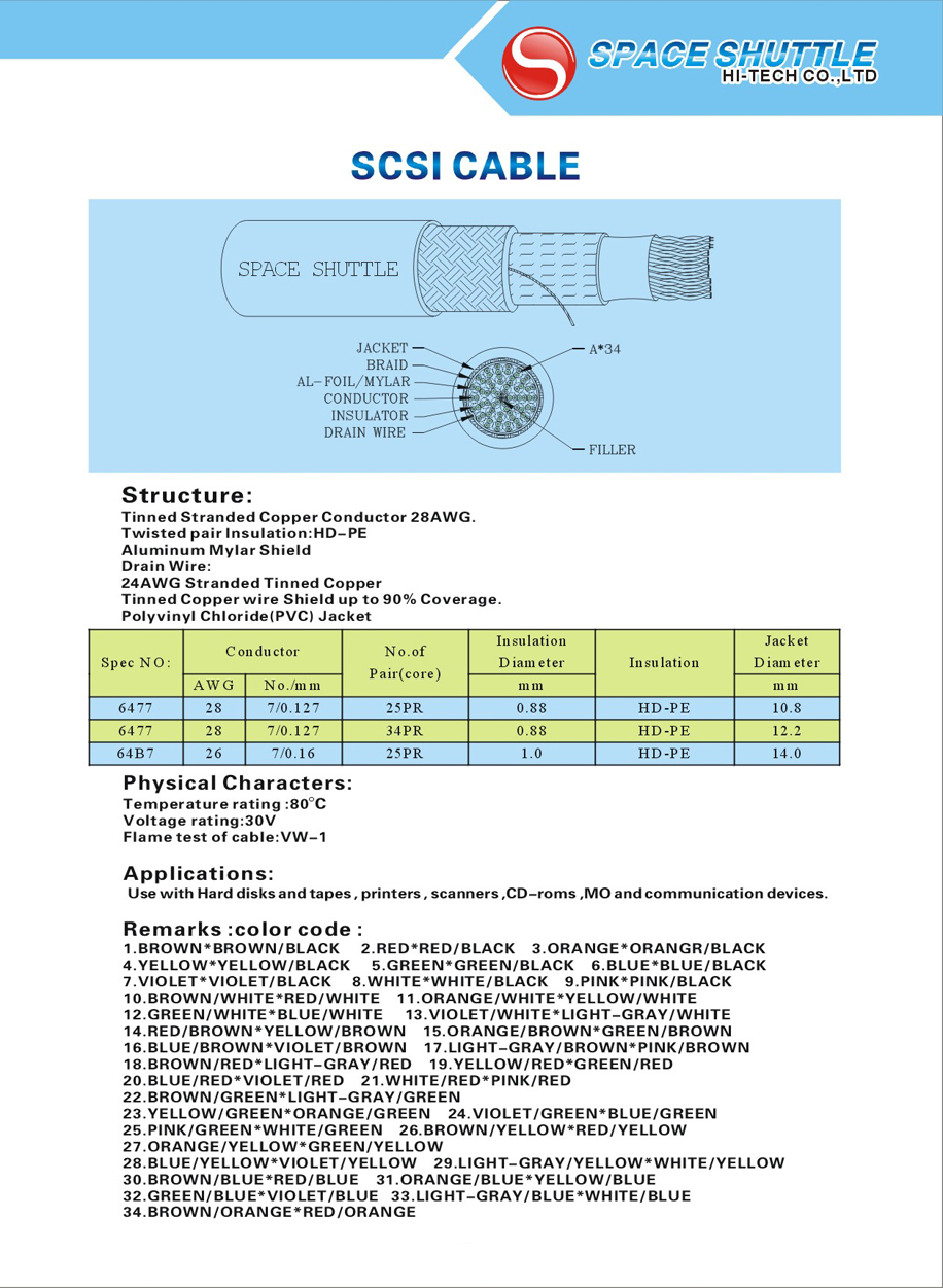 Scsi Cable Space Shuttle Hi Tech Co Ltd Wiring Diagram Features